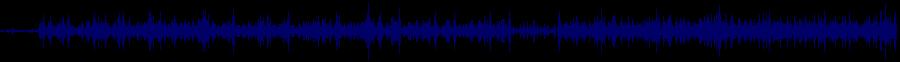 waveform of track #66479