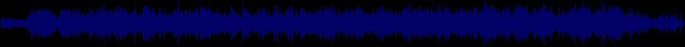waveform of track #66480