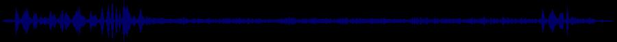 waveform of track #66502