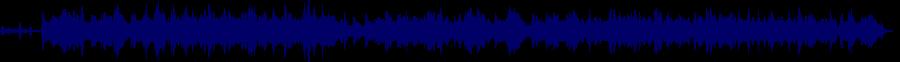 waveform of track #66541