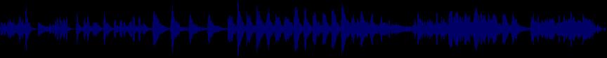 waveform of track #66543