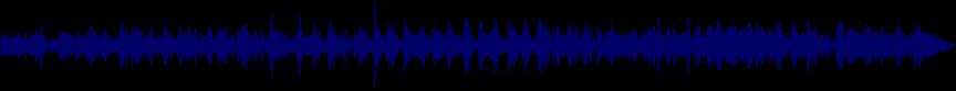 waveform of track #66621