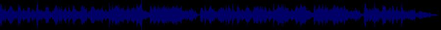 waveform of track #66622