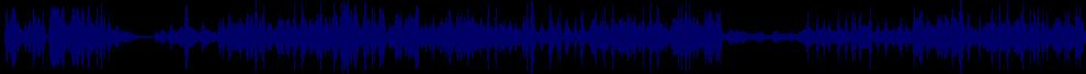 waveform of track #66641