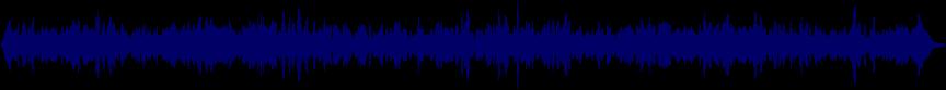 waveform of track #66652