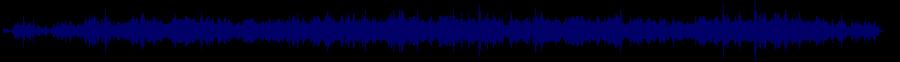 waveform of track #66662