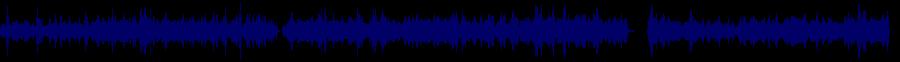 waveform of track #66684
