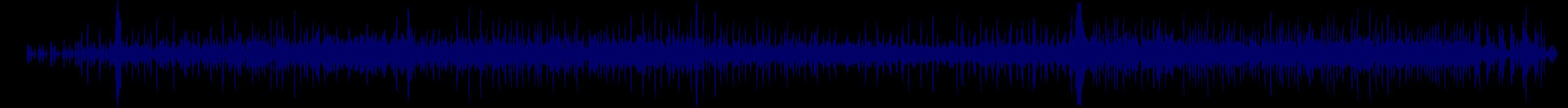 waveform of track #66696
