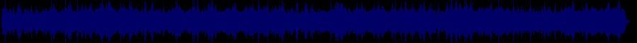 waveform of track #66706