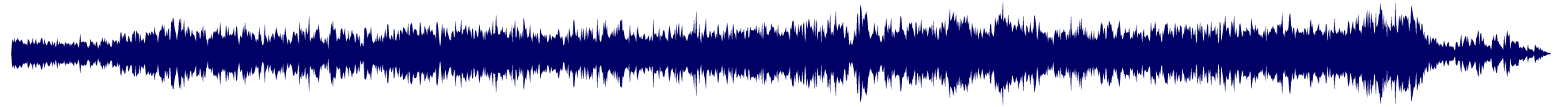 waveform of track #66724