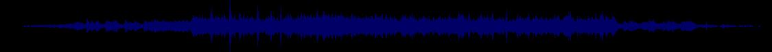 waveform of track #66725