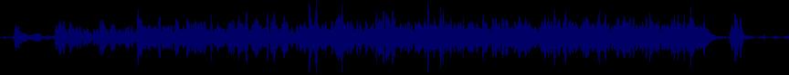 waveform of track #66754