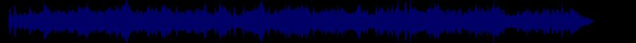 waveform of track #66761