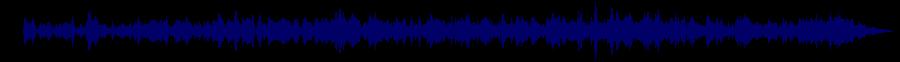 waveform of track #66779