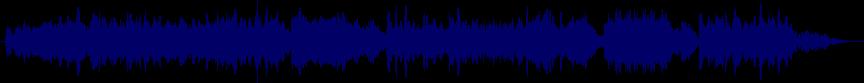 waveform of track #66806