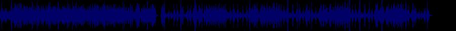 waveform of track #66829