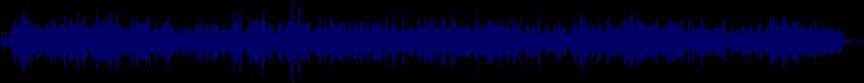 waveform of track #66831