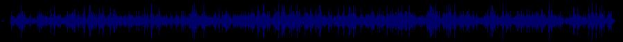 waveform of track #66836