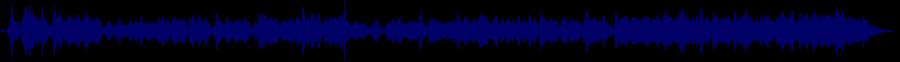 waveform of track #66848