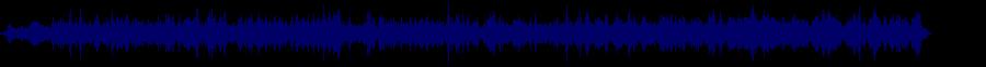 waveform of track #66870