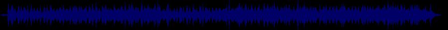 waveform of track #66875