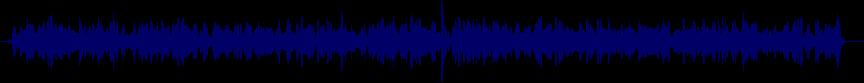 waveform of track #66881