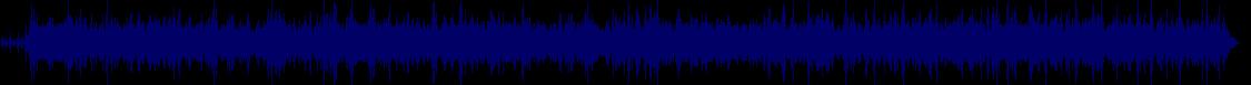 waveform of track #66901