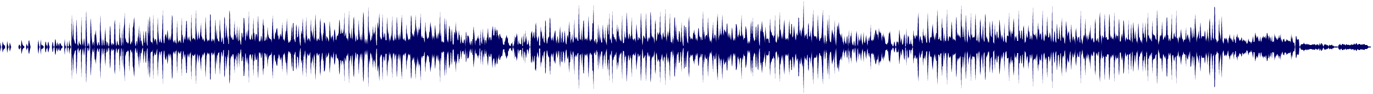 waveform of track #66918