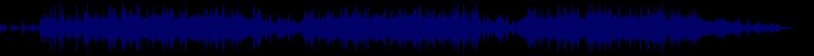 waveform of track #66923