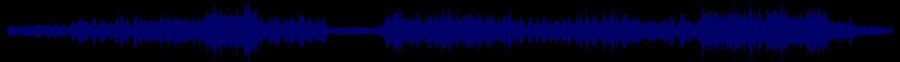 waveform of track #66940
