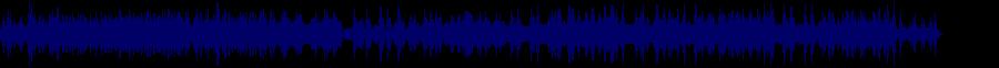 waveform of track #66957
