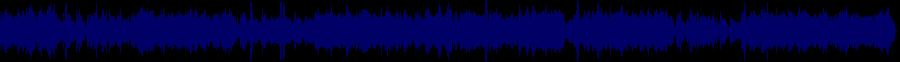 waveform of track #66987