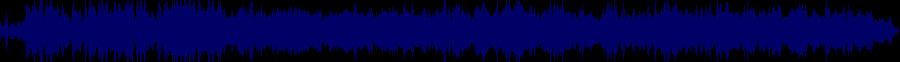 waveform of track #66992