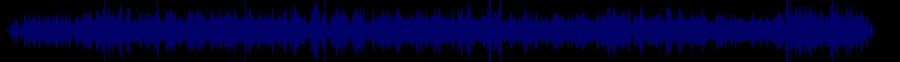 waveform of track #66994