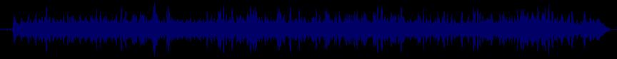 waveform of track #6752