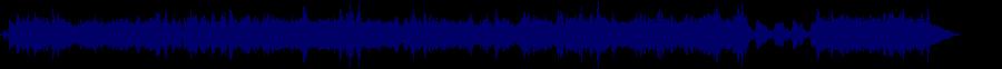 waveform of track #67001