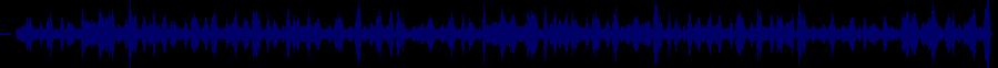 waveform of track #67002