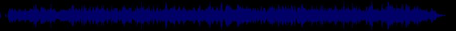 waveform of track #67018