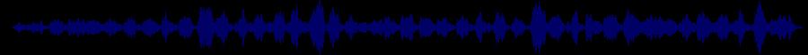 waveform of track #67033