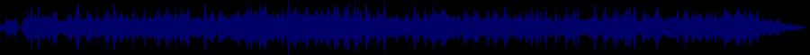 waveform of track #67038