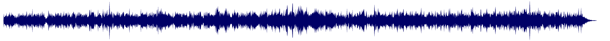 waveform of track #67043