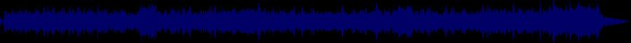 waveform of track #67047