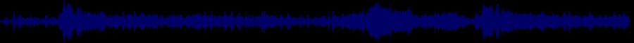 waveform of track #67086