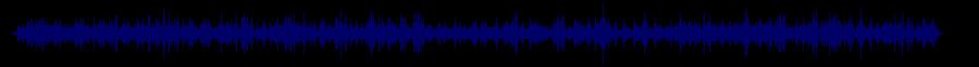 waveform of track #67087