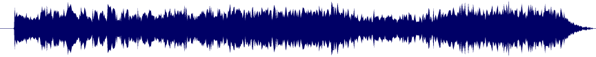 waveform of track #67088