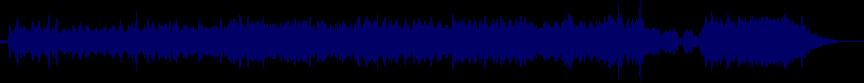 waveform of track #67126