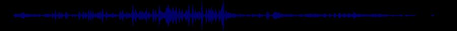 waveform of track #67145