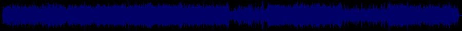 waveform of track #67147
