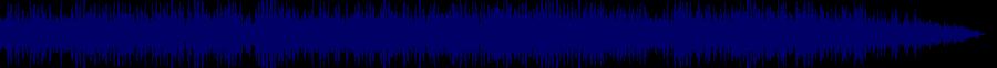 waveform of track #67174