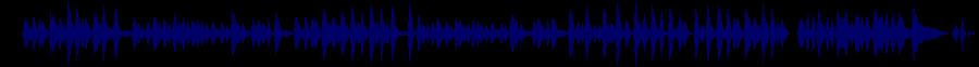 waveform of track #67175